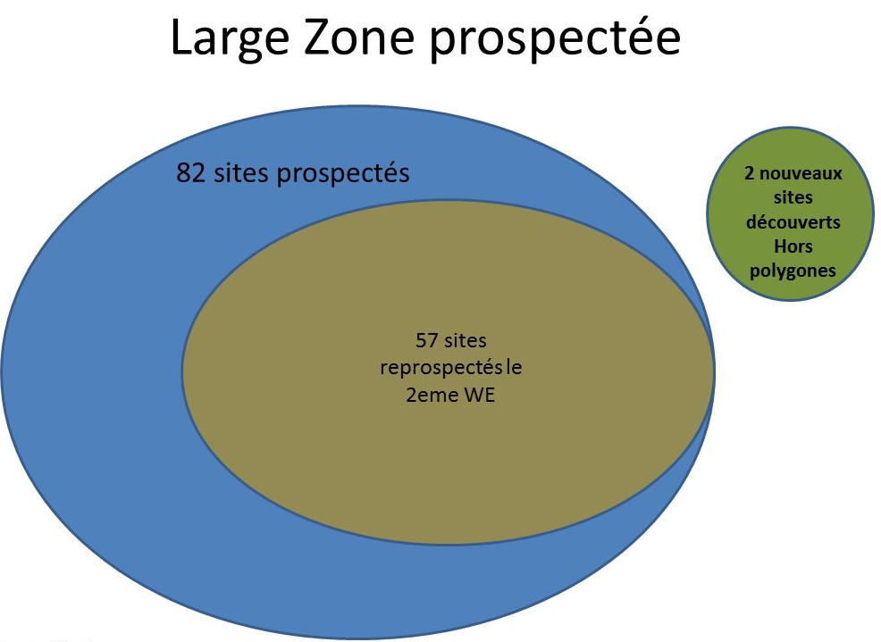 PGG zones de prospection